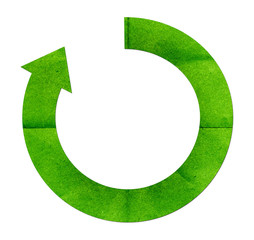 Green circle arrow sign