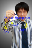 business man writing project management concept