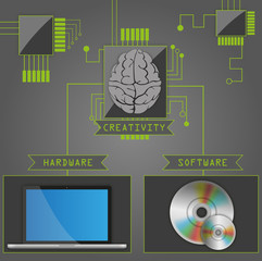 The creative mind background