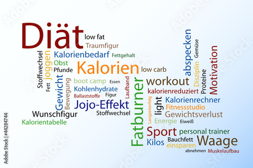 Tag Cloud Diät