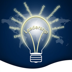 Business concept  Leadership in bulbs
