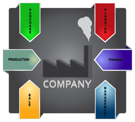 company departmant background