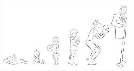 Этапы взросления мужчины