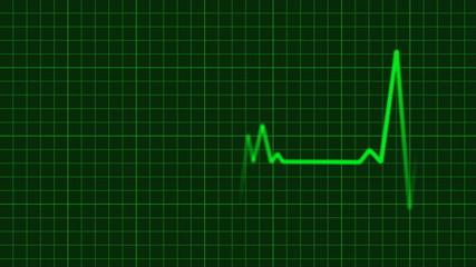 EKG Animation with Background