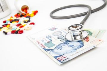 Singapore Health Insurance