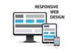 responsive web design, displayed on different devices