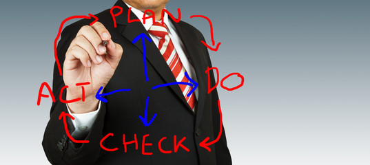 businessman hand drawing Plan Do Check Act