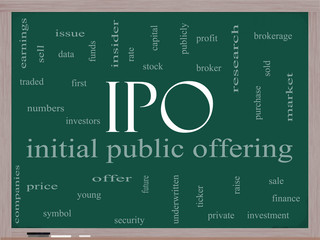 IPO Word Cloud Concept on a Blackboard
