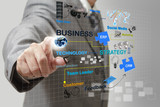 businessman point on business process