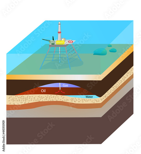 Oil extraction. Vector