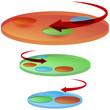 Rotating Disk Chart