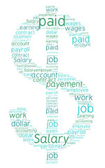 Word Cloud : Salary