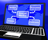 Social Media Diagram On Laptop Shows Information And Communicati