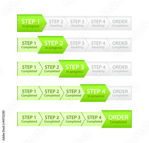 Progress bar for Order Process