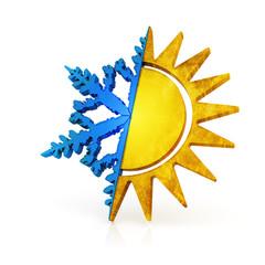 Climate control symbol