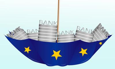 Rettung der Banken