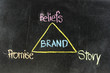Chalk drawing - Concept of brand