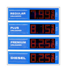 Future gas prices