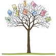 albero di email
