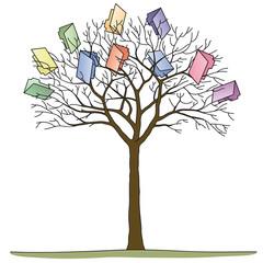 albero di cartelle