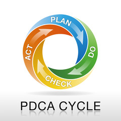 Graphics_PDCA Cycle