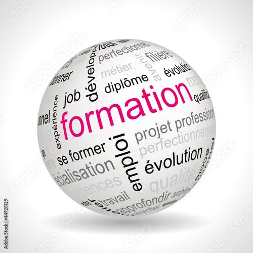 Sphère formation