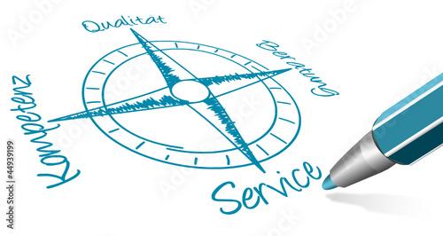 Kompass Strategie