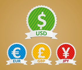 Currency Symbols - dollar, euro, yen and pound