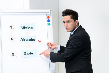 kommunikationstrainer
