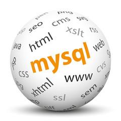 Kugel, MYSQL, Webdesign, Datenbank, Internet, Technik, Server