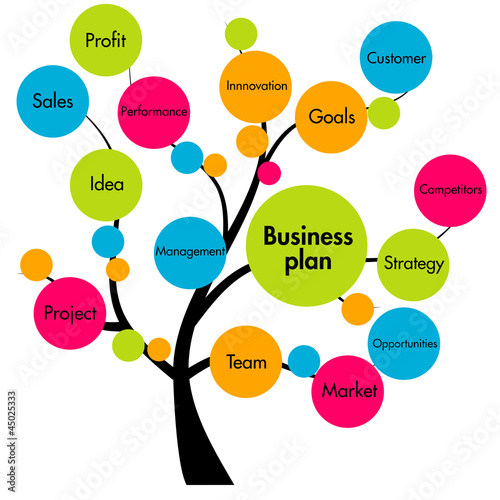 business plan tree