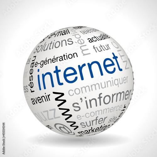 Sphère internet