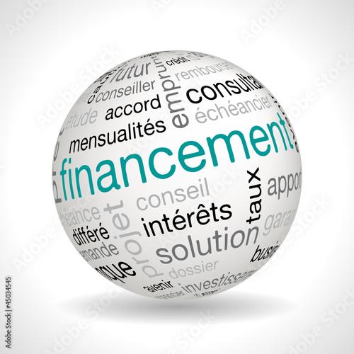Sphère Financement