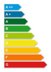 Energieeffizienzklassen mit weisser Kontur und Schatten