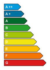 Energieeffizienzklassen Symbol mit Schwarzer Kontur