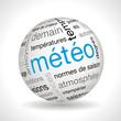 Sphère Météo