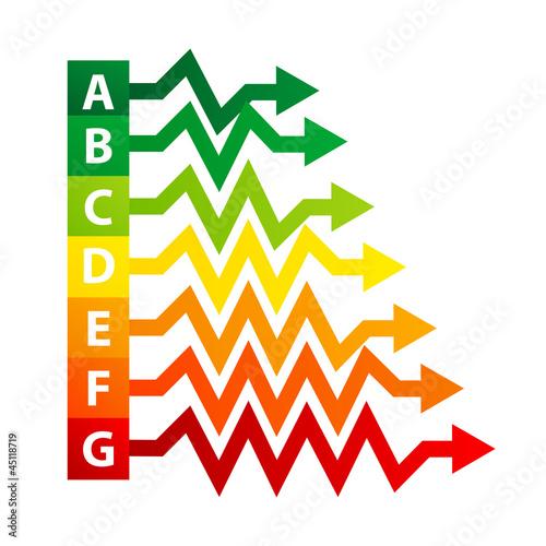 Classes of energy consumption