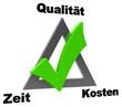 Qualität-Zeit-Kosten