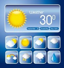 weather change