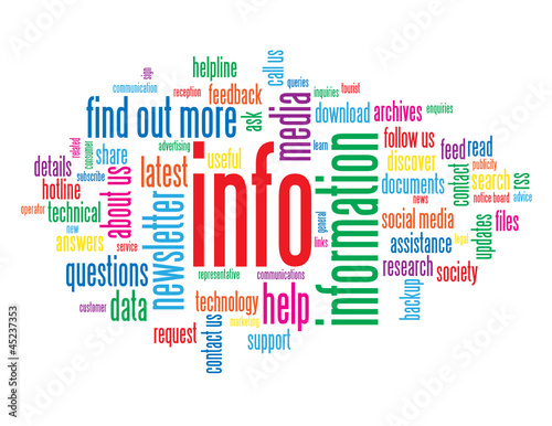 """INFO"" Tag Cloud (learn find out more information button)"
