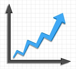 ベクター、成功に向かうグラフ