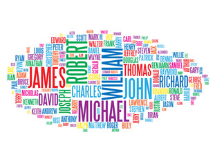 """Most Popular Male First Names in the USA"" Tag Cloud (baby boy)"