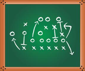 Game plan, illustration
