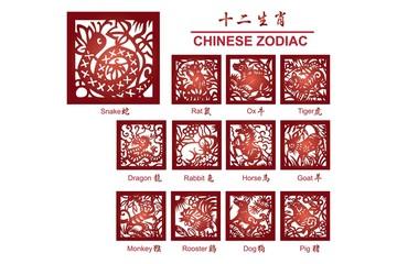 Chinese scissor cut chinese zodiac