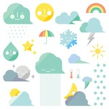Weather elements (raster version)