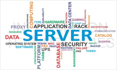 Word cloud - server