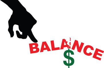 Imbalance in finances