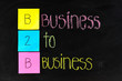 B2B acronym - BUSINESS TO BUSINESS