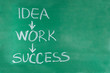 Idea-work-success