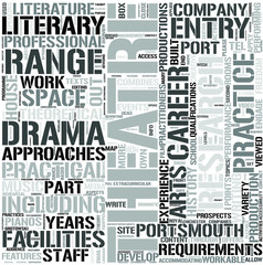 English and Drama Word Cloud Concept